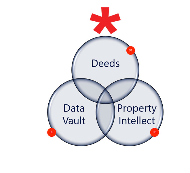 Property Data South Africa
